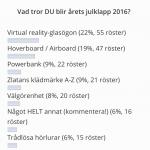 arets-julklapp-2016-omrostning